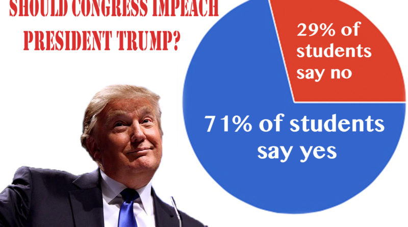 Students support Trump's impeachment