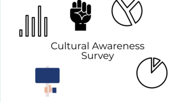 CVHS becomes more culturally aware seen in 1988 survey
